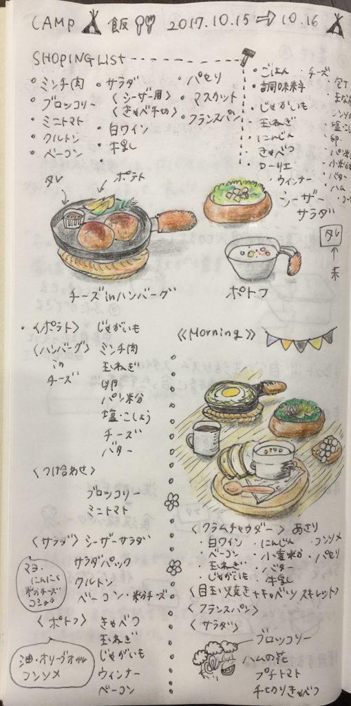 キャンプ料理メモ